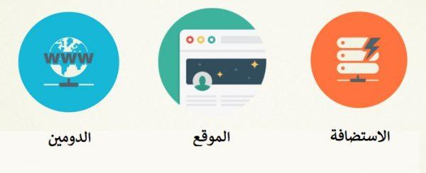 ما هو النطاق أو الـ Domain